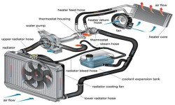 cooling-system